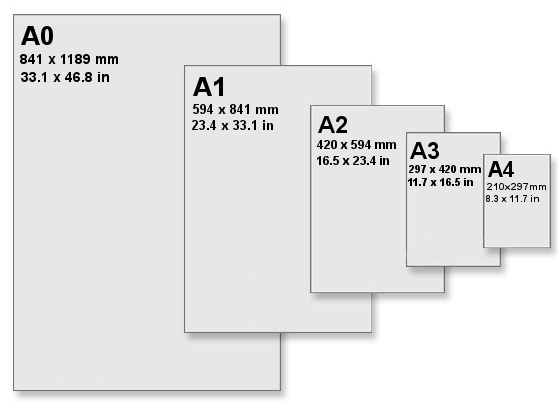 Paper Sizes A4 and Larger
