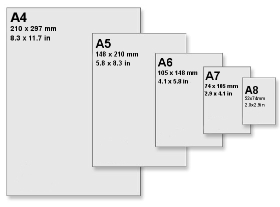 Paper Sizes A4 and Smaler